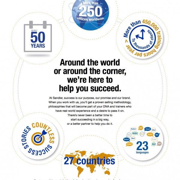 Global Print Ad